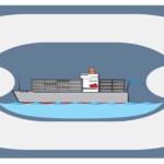 supply chain devlopment links trucks 1200 300